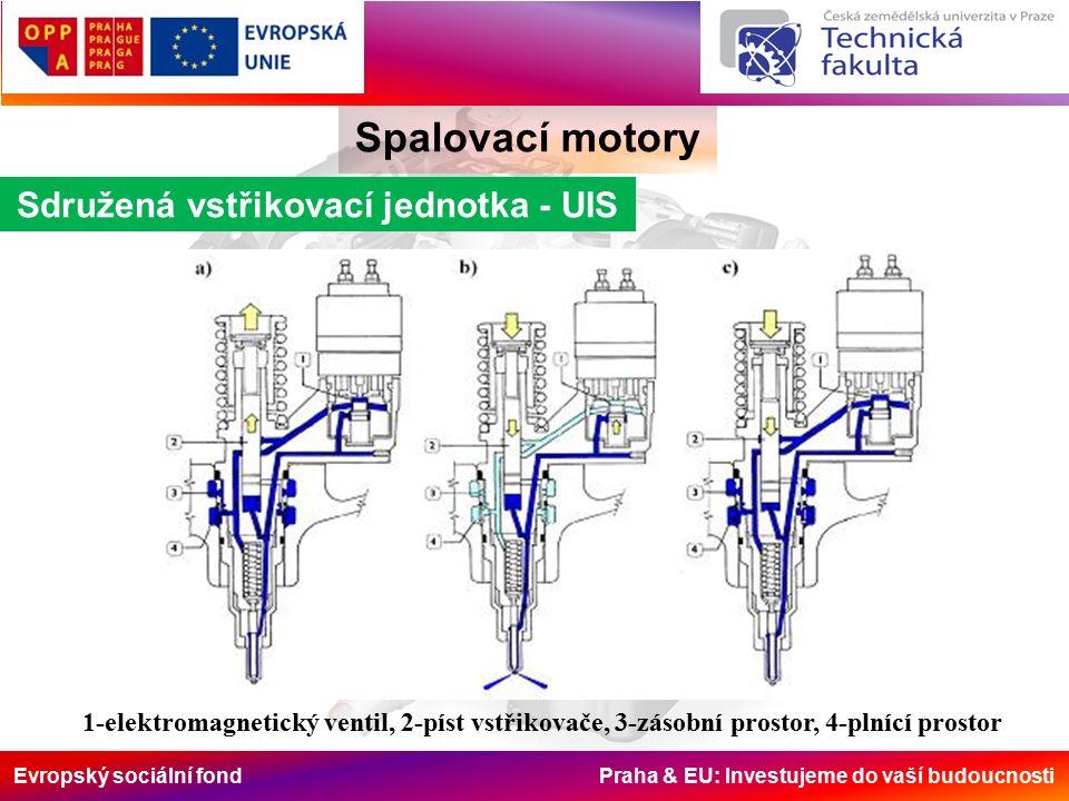 Evropský sociální fond Praha & EU: Investujeme do vaší budoucnosti Spalovací motory Sdružená vstřikovací jednotka - UIS 1-elektromagnetický ventil, 2-píst vstřikovače, 3-zásobní prostor, 4-plnící prostor