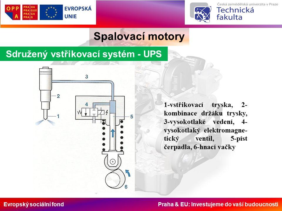 Evropský sociální fond Praha & EU: Investujeme do vaší budoucnosti Spalovací motory Sdružený vstřikovací systém - UPS 1-vstřikovací tryska, 2- kombinace držáku trysky, 3-vysokotlaké vedení, 4- vysokotlaký elektromagne- tický ventil, 5-píst čerpadla, 6-hnací vačky