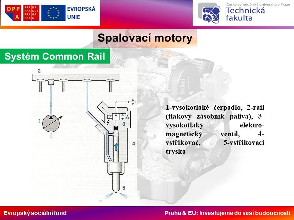 Evropský sociální fond Praha & EU: Investujeme do vaší budoucnosti Spalovací motory Systém Common Rail 1-vysokotlaké čerpadlo, 2-rail (tlakový zásobník paliva), 3- vysokotlaký elektro- magnetický ventil, 4- vstřikovač, 5-vstřikovací tryska