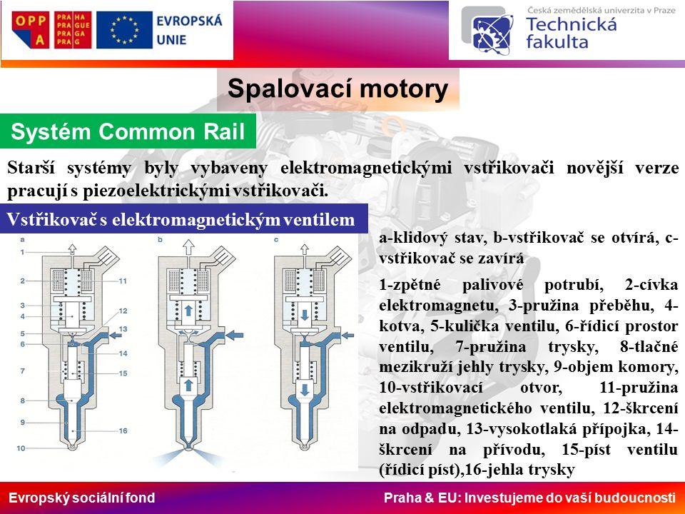 Evropský sociální fond Praha & EU: Investujeme do vaší budoucnosti Spalovací motory Systém Common Rail Starší systémy byly vybaveny elektromagnetickými vstřikovači novější verze pracují s piezoelektrickými vstřikovači.