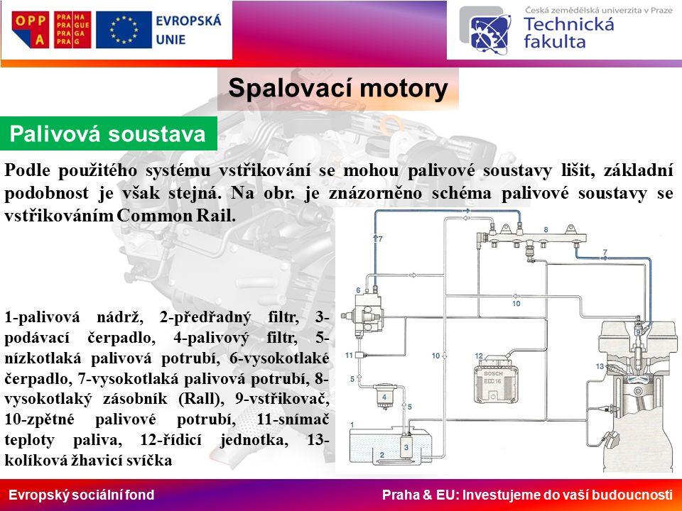 Evropský sociální fond Praha & EU: Investujeme do vaší budoucnosti Spalovací motory Řadová vstřikovací čerpadla Vstřikovač 1-přívod paliva, 2-zpětný odtok paliva, 3-seřizovací podložky, 4-pružina, 5- držák trysky, 6-tryska, 7- jehla trysky, 8-špička trysky Zpětný odtok paliva odvádí palivo, které proniká netěsností uložení jehly trysky do prostoru pružiny.