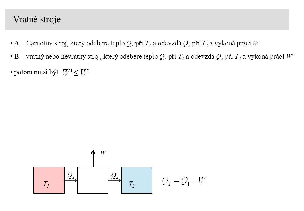 Vratné stroje A – Carnotův stroj, který odebere teplo Q 1 při T 1 a odevzdá Q 2 při T 2 a vykoná práci W B – vratný nebo nevratný stroj, který odebere teplo Q 1 při T 1 a odevzdá Q 2 při T 2 a vykoná práci W' potom musí být T1T1 T2T2 W Q1Q1 Q2Q2