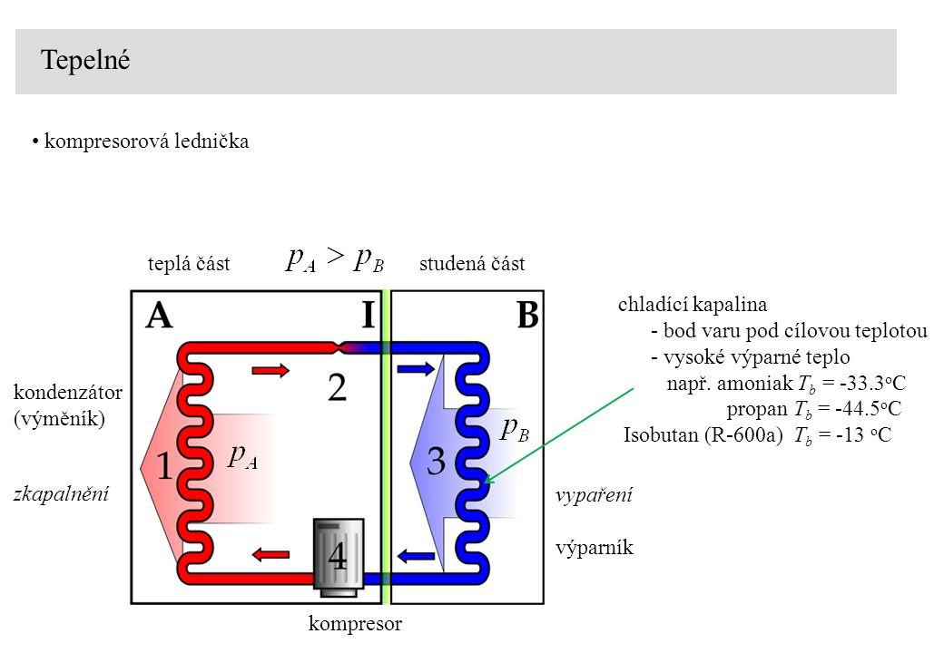 Tepelné kompresorová lednička teplá částstudená část kompresor chladící kapalina - bod varu pod cílovou teplotou - vysoké výparné teplo např.