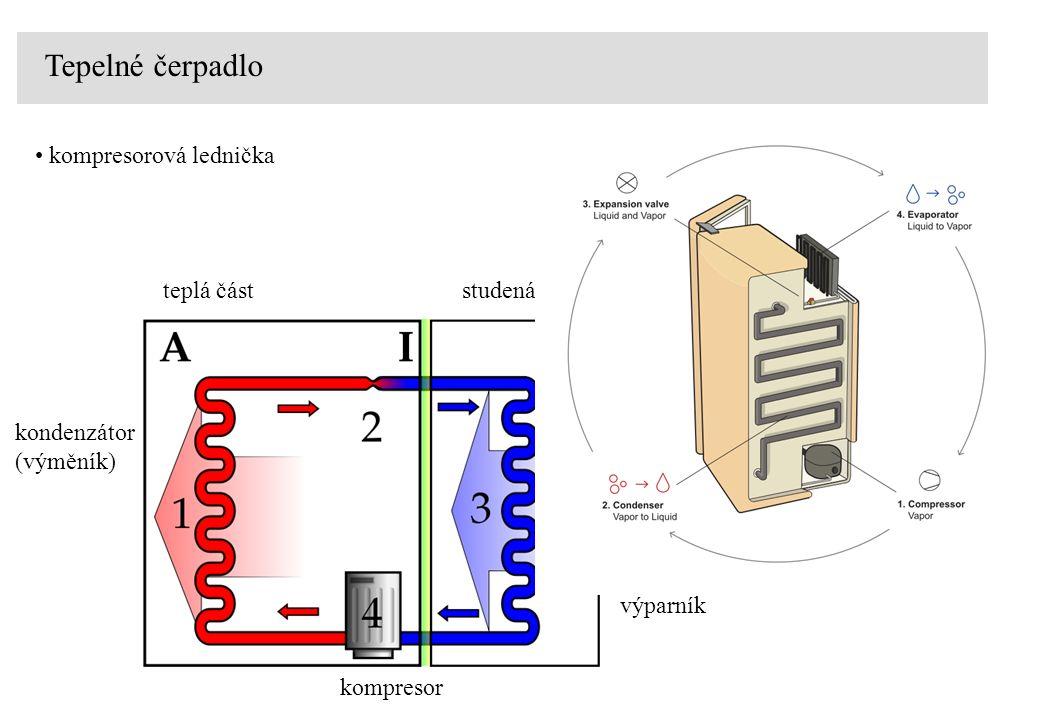 Tepelné čerpadlo kompresorová lednička teplá částstudená část kompresor kondenzátor (výměník) výparník