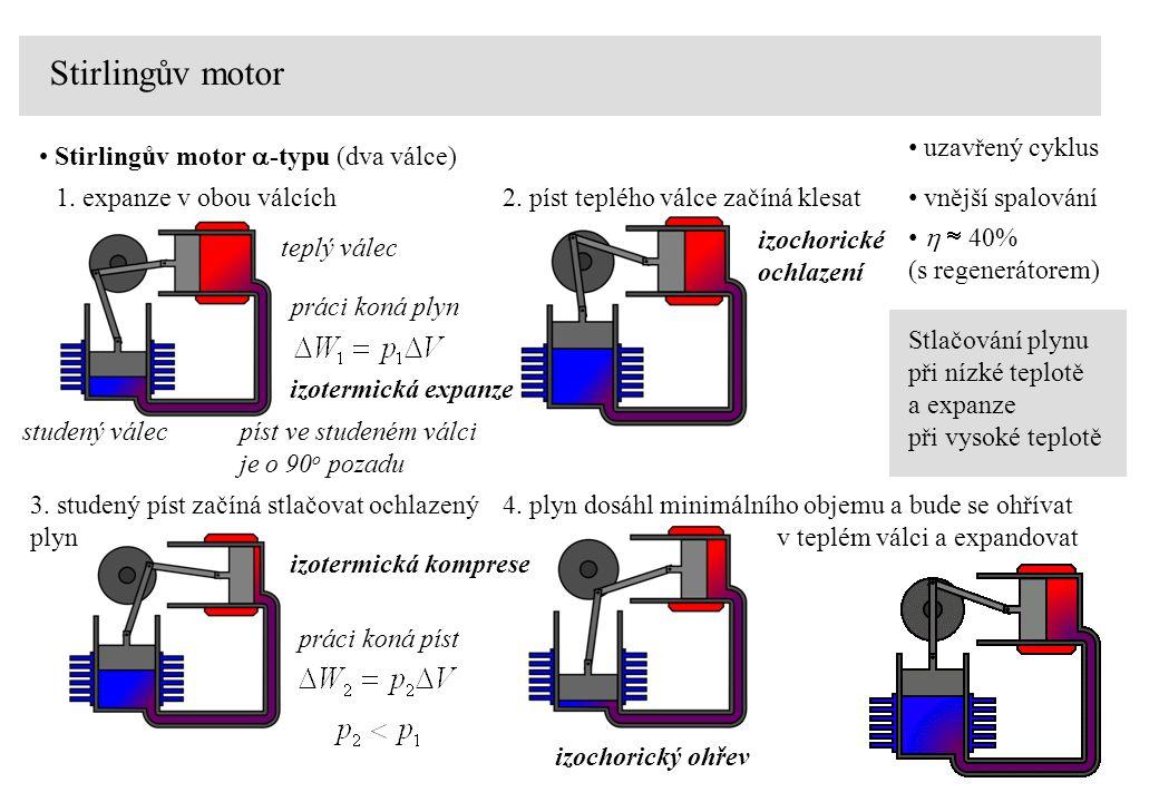 Stirlingův motor Stirlingův motor  -typu (dva válce) Stlačování plynu při nízké teplotě a expanze při vysoké teplotě vnější spalování   40% (s regenerátorem) teplý válec studený válec píst ve studeném válci je o 90 o pozadu 1.