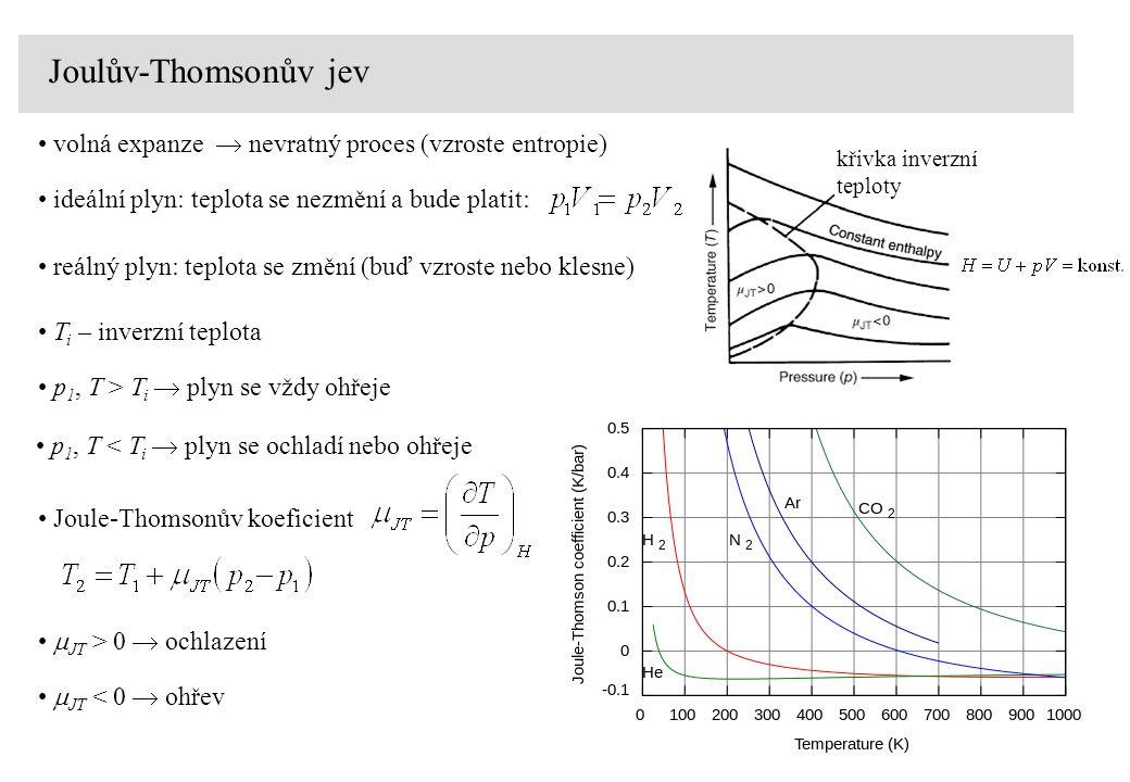 Joulův-Thomsonův jev volná expanze  nevratný proces (vzroste entropie) ideální plyn: teplota se nezmění a bude platit: reálný plyn: teplota se změní (buď vzroste nebo klesne) T i – inverzní teplota p 1, T < T i  plyn se ochladí nebo ohřeje p 1, T > T i  plyn se vždy ohřeje Joule-Thomsonův koeficient  JT > 0  ochlazení  JT < 0  ohřev křivka inverzní teploty