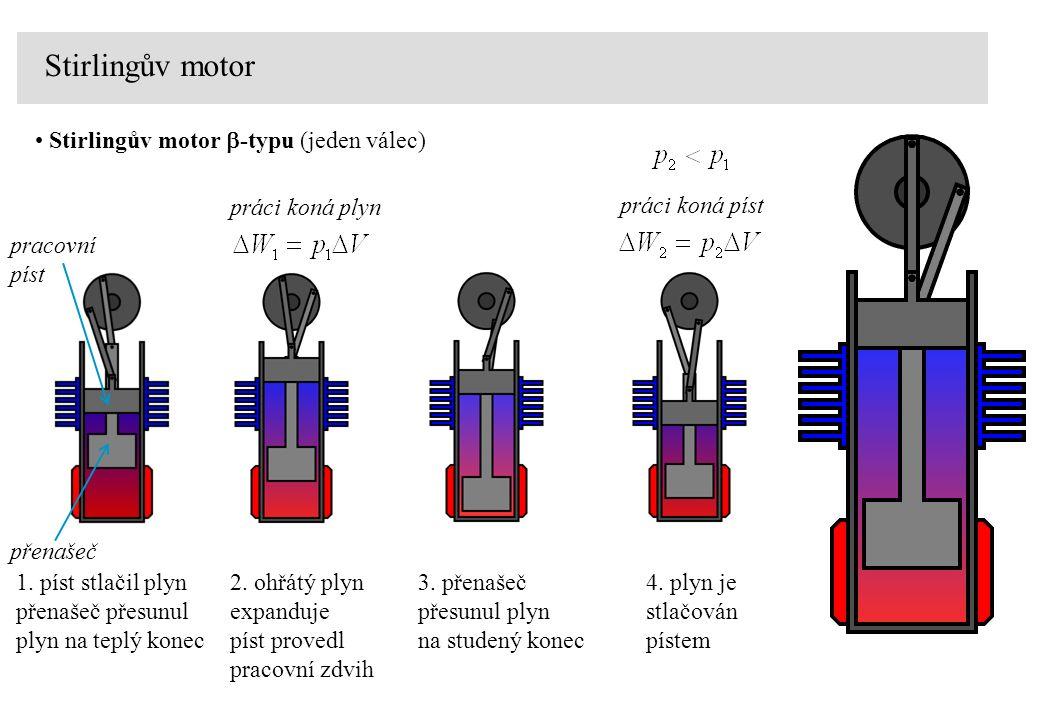 Stirlingův motor Stirlingův motor  -typu (jeden válec) pracovní píst přenašeč 1.