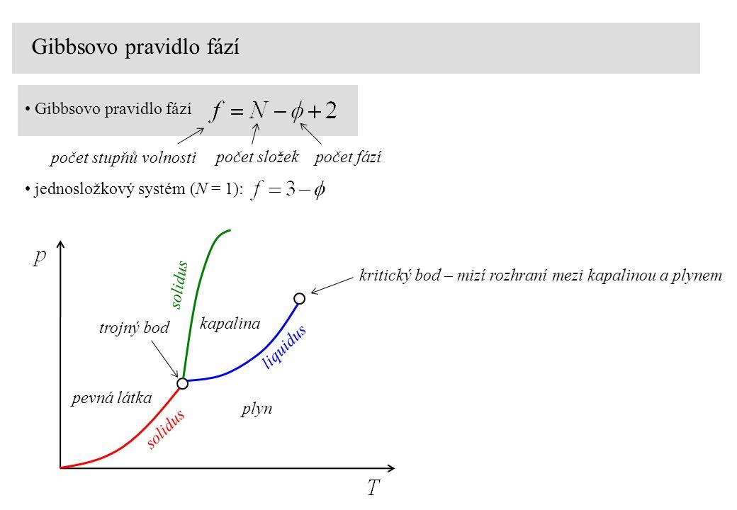 Entropie ideálního plynu stavová rovnice ideálního plynu: 1.
