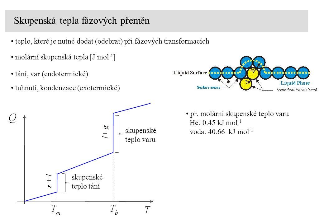 Skupenská tepla fázových přeměn teplo, které je nutné dodat (odebrat) při fázových transformacích molární skupenská tepla [J mol -1 ] skupenské teplo varu skupenské teplo tání s + l l+ g tání, var (endotermické) tuhnutí, kondenzace (exotermické) př.