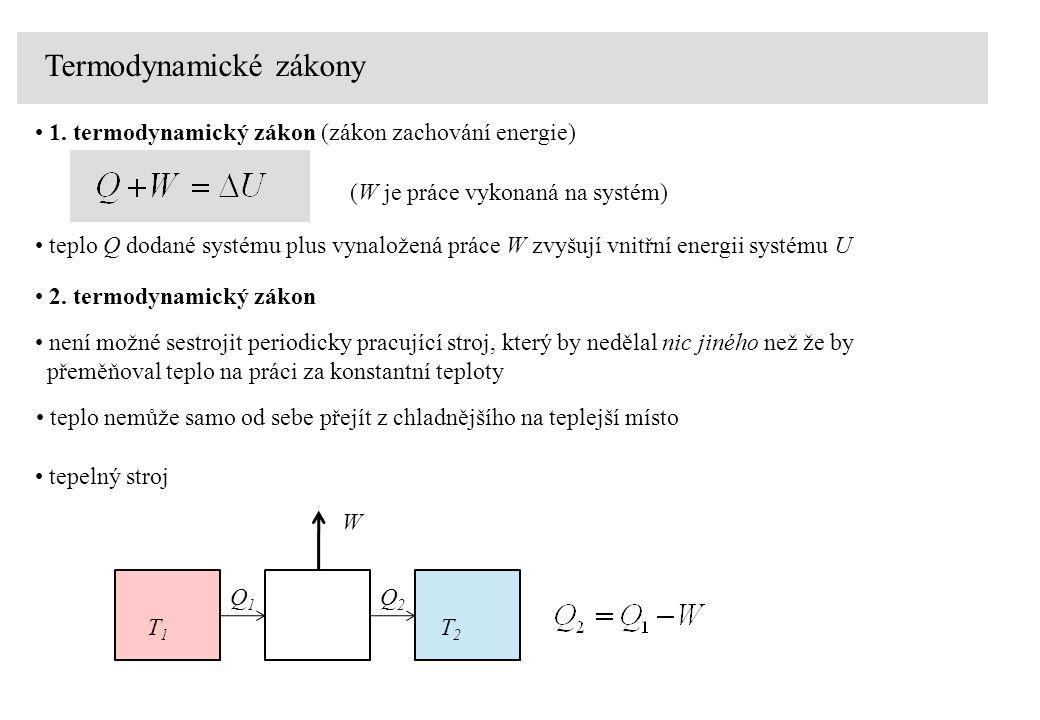 Carnotův cyklus vratný tepelný stroj A B D C (1) izotermická expanze T1T1 T2T2 (3) izotermická komprese (2) adiabatická expanze (4) adiabatická komprese T1T1 T2T2 Q1Q1 (1) izotermická expanze T 1  T 2 (2) adiabatická expanze T1T1 T2T2 Q2Q2 (3) izotermická komprese T 2  T 1 (4) adiabatická komprese W