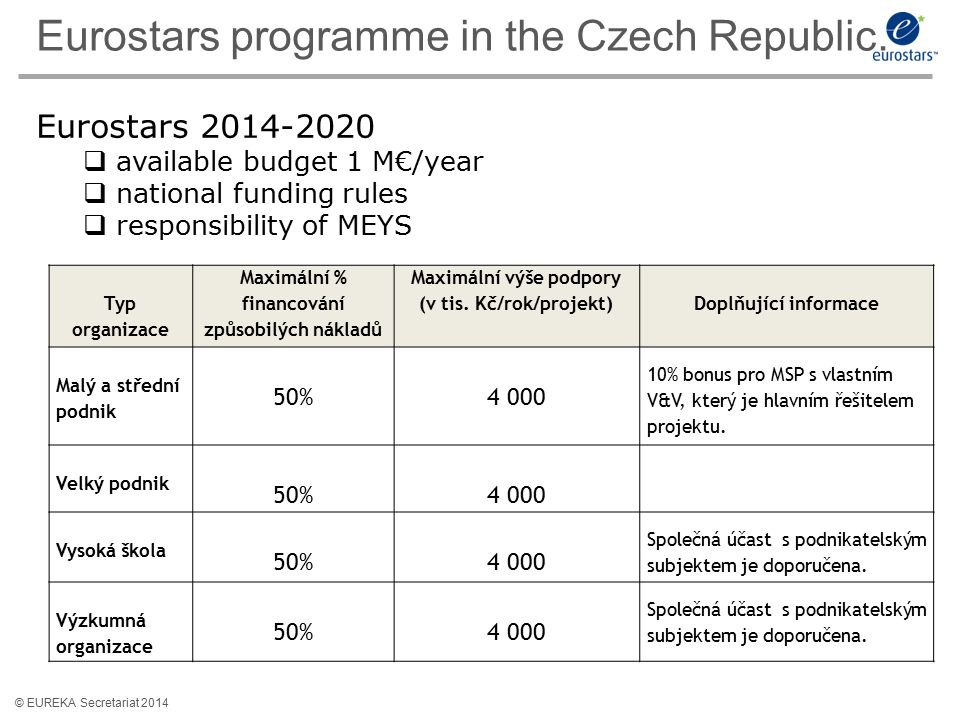 © EUREKA Secretariat 2014 Eurostars 2014-2020  available budget 1 M€/year  national funding rules  responsibility of MEYS Typ organizace Maximální