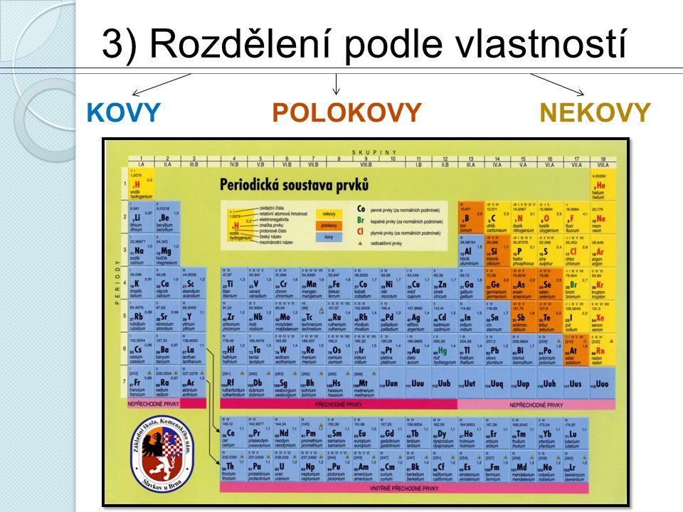 3) Rozdělení podle vlastností KOVY POLOKOVY NEKOVY