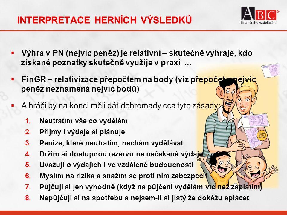 INTERPRETACE HERNÍCH VÝSLEDKŮ  Výhra v PN (nejvíc peněz) je relativní – skutečně vyhraje, kdo získané poznatky skutečně využije v praxi...