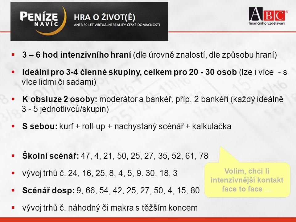 NASTAVENÍ HRY (SCÉNÁŘE) Výchozí situaceUdálostiScénář vývoje trhů 14 předdefinovaných situací rodiny: -jeden příjem (vrabcovi) -podprůměrné (Vlaštovkovi, Sýkorovi) -průměrné (Tučňákovi, Hrdličkovi) -nadprůměrné (Supovi, Špačkovi) -Úměrně k tomu jsou vždy stanoveny cíle 113 událostí s různými dopady: -nehody, náhody, neštěstí, výhry, zisky, prémie -posloupnost jde nastavit nebo nechat náhodě -přednastavené: ČZU 151020, IES 8.4., Hýlovi stagnace 4 předdefinované vývoje (dle historie): -1908 - 1938 Velká hosp.