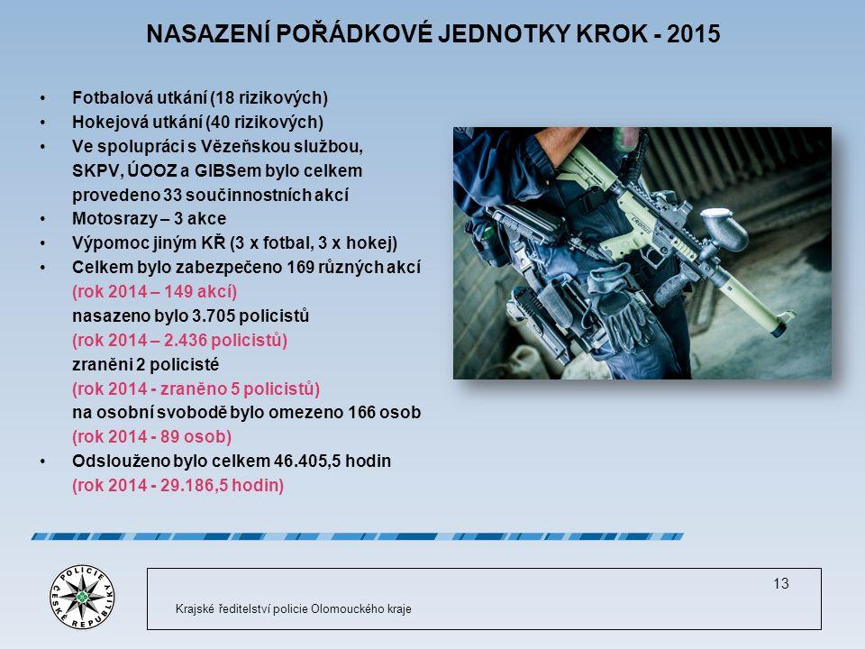 NASAZENÍ POŘÁDKOVÉ JEDNOTKY KROK - 2015 Fotbalová utkání (18 rizikových) Hokejová utkání (40 rizikových) Ve spolupráci s Vězeňskou službou, SKPV, ÚOOZ a GIBSem bylo celkem provedeno 33 součinnostních akcí Motosrazy – 3 akce Výpomoc jiným KŘ (3 x fotbal, 3 x hokej) Celkem bylo zabezpečeno 169 různých akcí (rok 2014 – 149 akcí) nasazeno bylo 3.705 policistů (rok 2014 – 2.436 policistů) zraněni 2 policisté (rok 2014 - zraněno 5 policistů) na osobní svobodě bylo omezeno 166 osob (rok 2014 - 89 osob) Odslouženo bylo celkem 46.405,5 hodin (rok 2014 - 29.186,5 hodin) Krajské ředitelství policie Olomouckého kraje 13