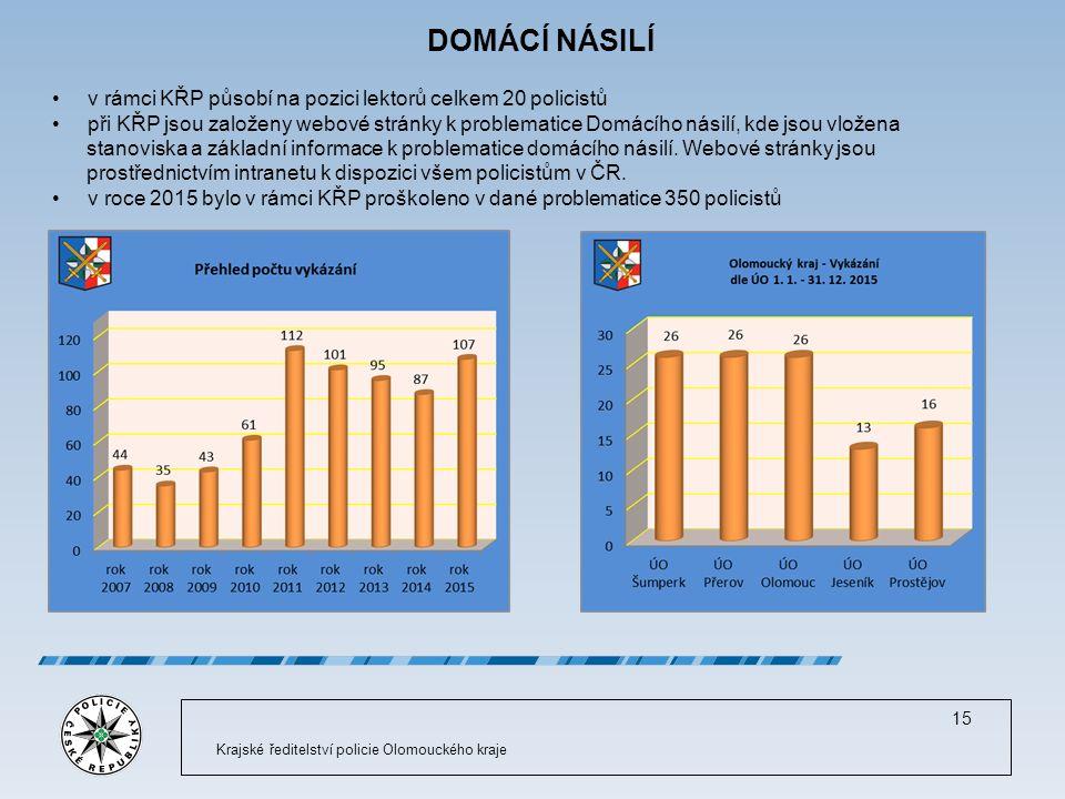 Krajské ředitelství policie Olomouckého kraje 15 DOMÁCÍ NÁSILÍ v rámci KŘP působí na pozici lektorů celkem 20 policistů při KŘP jsou založeny webové stránky k problematice Domácího násilí, kde jsou vložena stanoviska a základní informace k problematice domácího násilí.