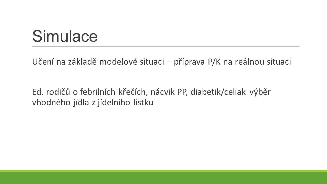 Simulace Učení na základě modelové situaci – příprava P/K na reálnou situaci Ed.