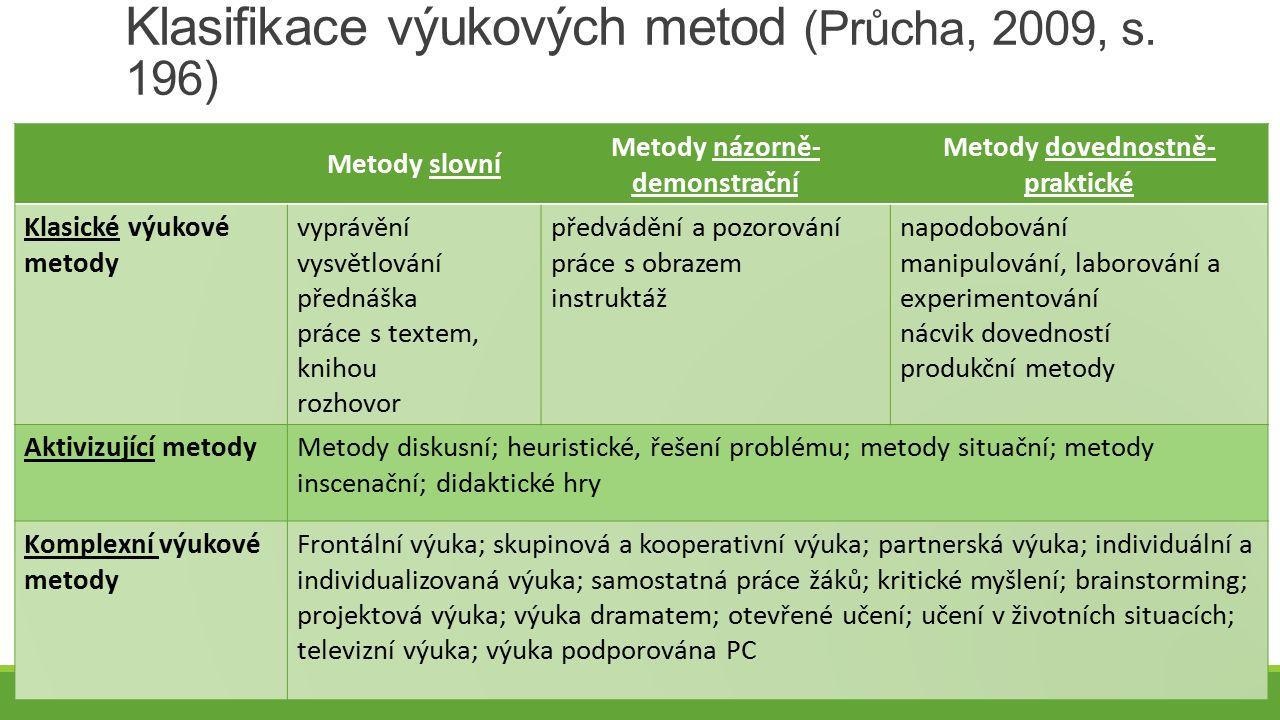Klasifikace výukových metod (Průcha, 2009, s.