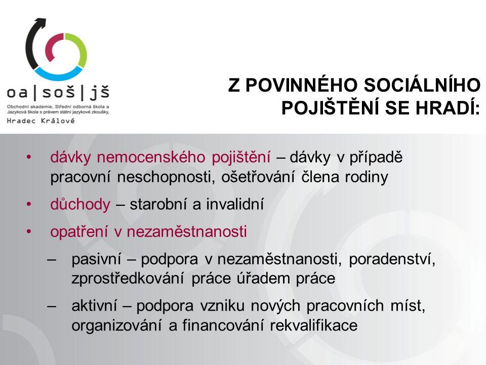 Z POVINNÉHO SOCIÁLNÍHO POJIŠTĚNÍ SE HRADÍ: dávky nemocenského pojištění – dávky v případě pracovní neschopnosti, ošetřování člena rodiny důchody – starobní a invalidní opatření v nezaměstnanosti –pasivní – podpora v nezaměstnanosti, poradenství, zprostředkování práce úřadem práce –aktivní – podpora vzniku nových pracovních míst, organizování a financování rekvalifikace