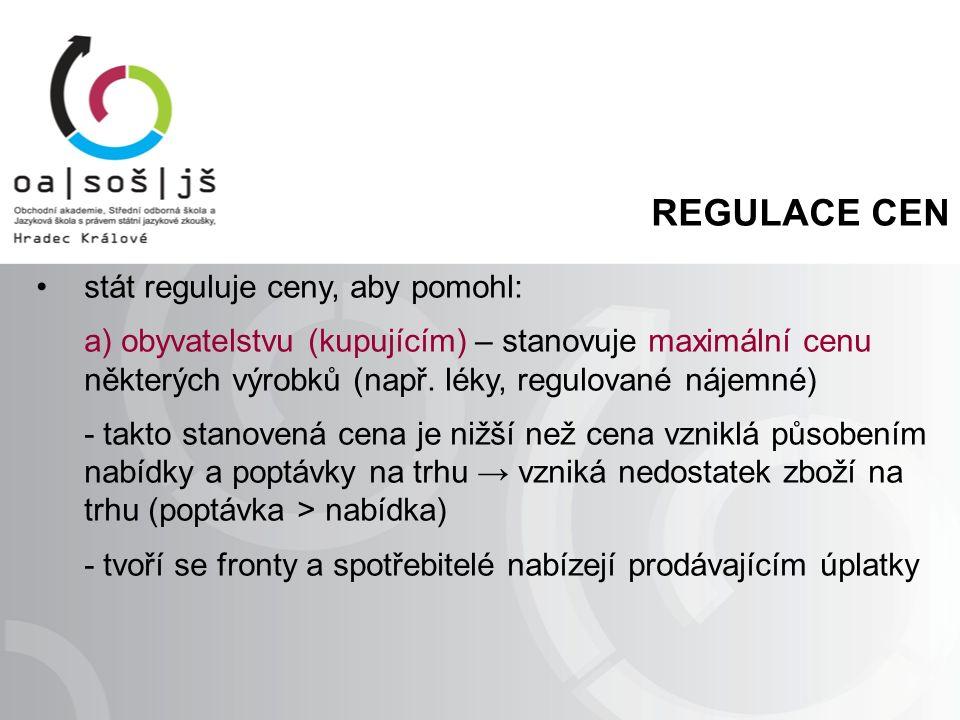 REGULACE CEN stát reguluje ceny, aby pomohl: a) obyvatelstvu (kupujícím) – stanovuje maximální cenu některých výrobků (např.