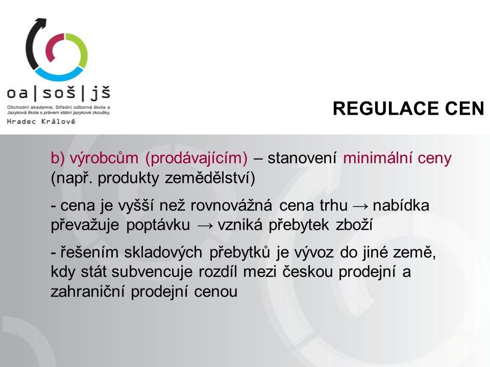 REGULACE CEN b) výrobcům (prodávajícím) – stanovení minimální ceny (např.