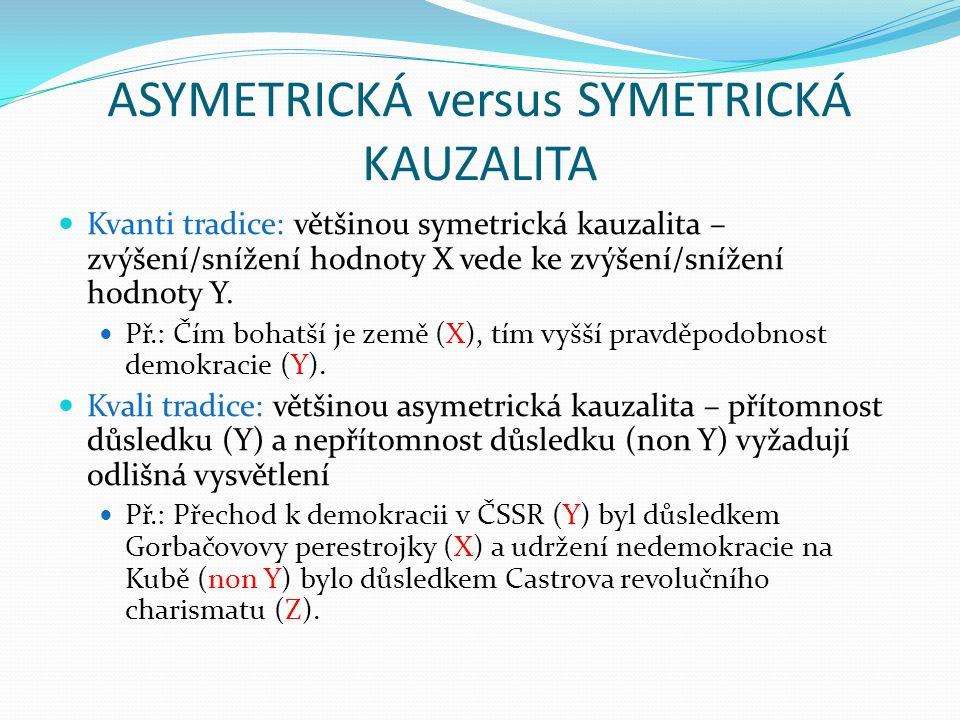ASYMETRICKÁ versus SYMETRICKÁ KAUZALITA Kvanti tradice: většinou symetrická kauzalita – zvýšení/snížení hodnoty X vede ke zvýšení/snížení hodnoty Y.