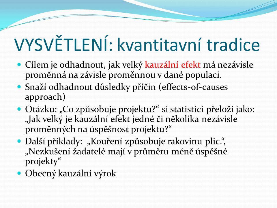 VYSVĚTLENÍ: kvantitavní tradice Následující příklad a notace pro kvalitativní výzkum pochází od King, Keohane a Verba, s.