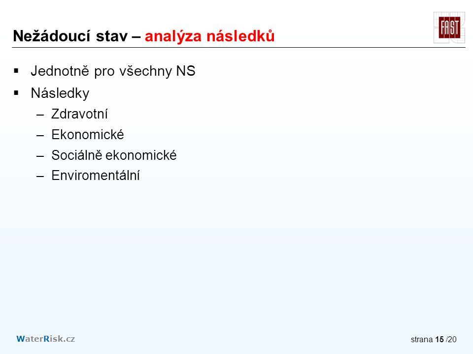 WaterRisk.cz strana 15 /20 Nežádoucí stav – analýza následků  Jednotně pro všechny NS  Následky –Zdravotní –Ekonomické –Sociálně ekonomické –Enviromentální