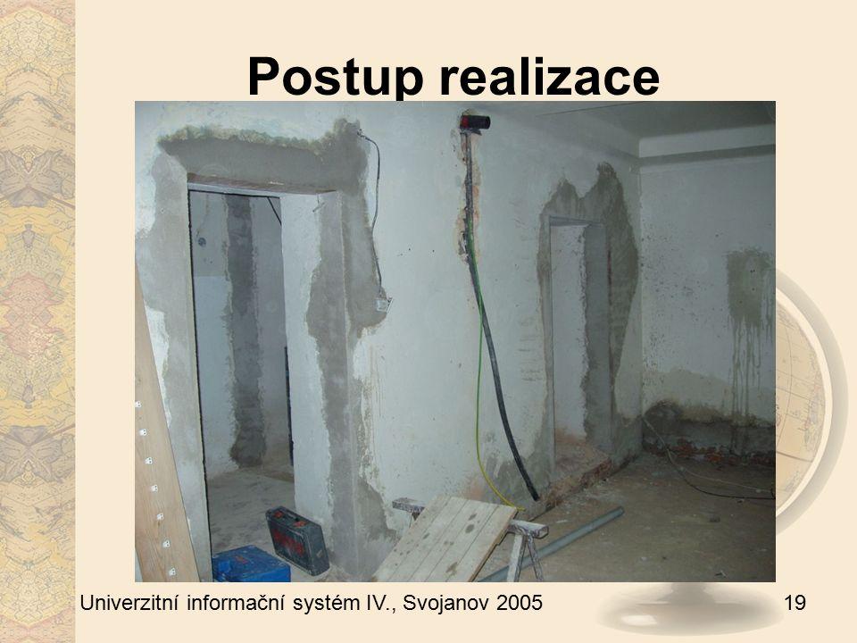 19 Univerzitní informační systém IV., Svojanov 2005 Postup realizace