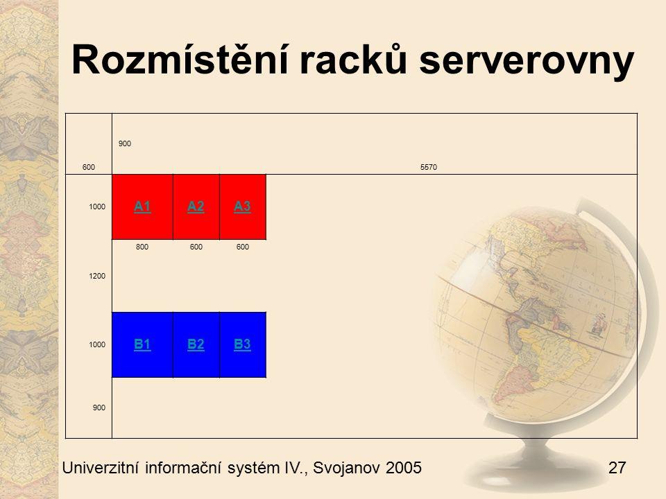 27 Univerzitní informační systém IV., Svojanov 2005 Rozmístění racků serverovny 600 900 5570 1000 A1A2A3 1200 800600 1000 B1B2B3 900