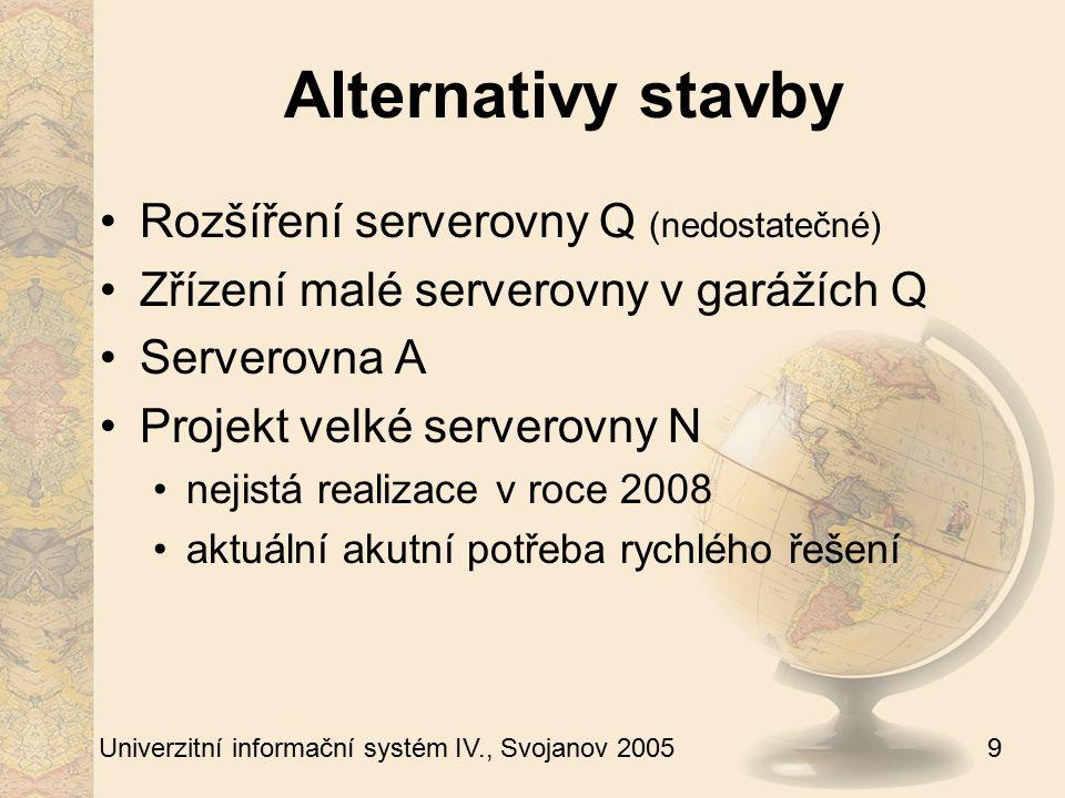 9 Univerzitní informační systém IV., Svojanov 2005 Alternativy stavby Rozšíření serverovny Q (nedostatečné) Zřízení malé serverovny v garážích Q Serve