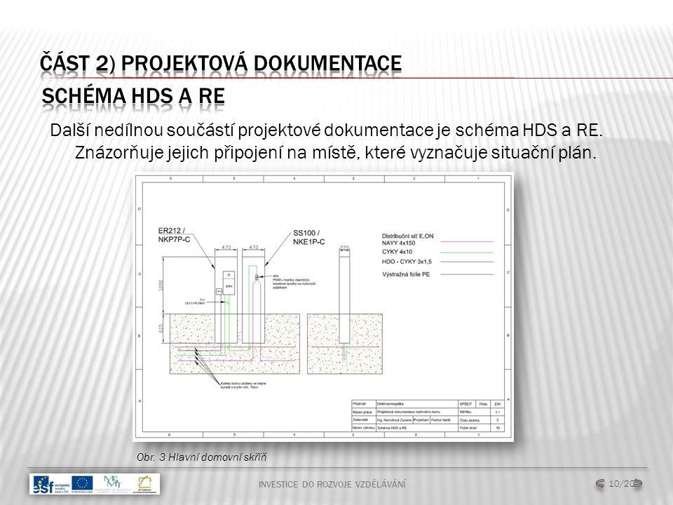 Další nedílnou součástí projektové dokumentace je schéma HDS a RE.