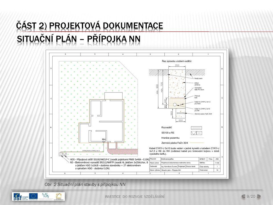 INVESTICE DO ROZVOJE VZDĚLÁVÁNÍ 9/20 Obr. 2 Situační plán stavby s přípojkou NN