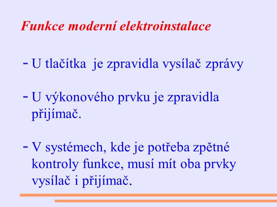 Funkce moderní elektroinstalace - U tlačítka je zpravidla vysílač zprávy - U výkonového prvku je zpravidla přijímač.. - V systémech, kde je potřeba zp