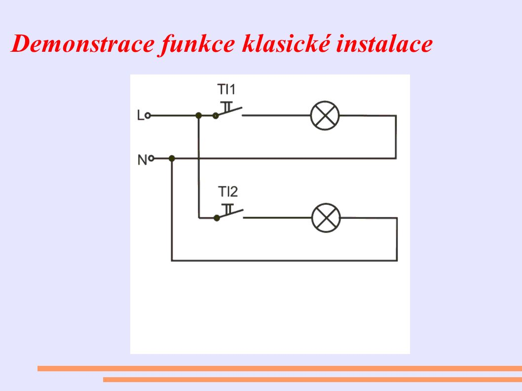 Demonstrace funkce klasické instalace