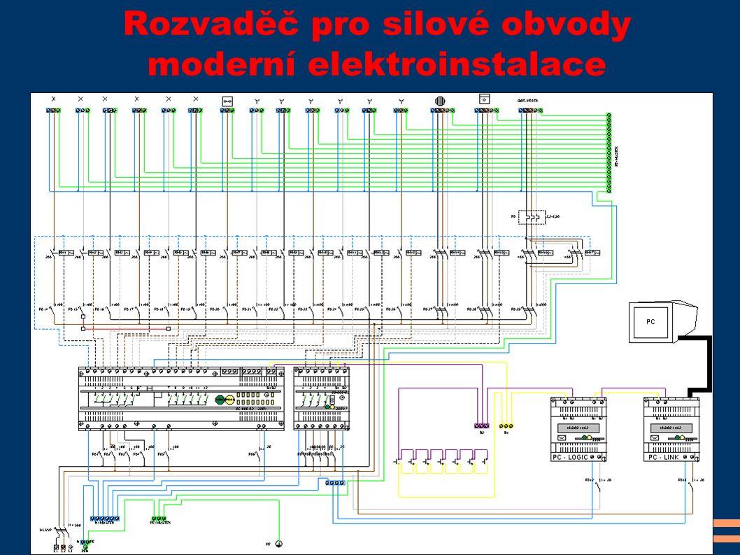 Rozvaděč pro silové obvody moderní elektroinstalace