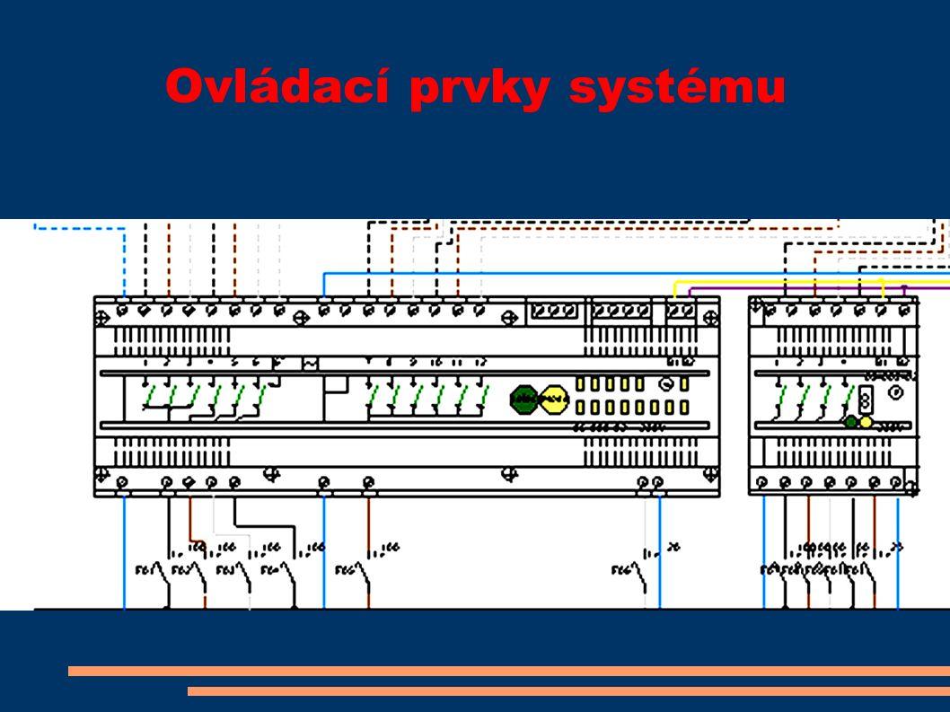 Ovládací prvky systému