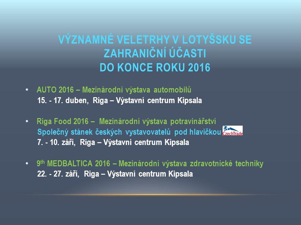 VÝZNAMNÉ VELETRHY V LOTYŠSKU SE ZAHRANIČNÍ ÚČASTI DO KONCE ROKU 2016 AUTO 2016 – Mezinárodní výstava automobilů 15. - 17. duben, Riga – Výstavní centr