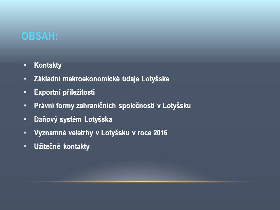 OBSAH: Kontakty Základní makroekonomické údaje Lotyšska Exportní příležitosti Právní formy zahraničních společností v Lotyšsku Daňový systém Lotyšska
