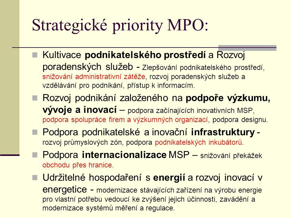 Strategické priority MPO: Kultivace podnikatelského prostředí a Rozvoj poradenských služeb - Zlepšování podnikatelského prostředí, snižování administrativní zátěže, rozvoj poradenských služeb a vzdělávání pro podnikání, přístup k informacím.