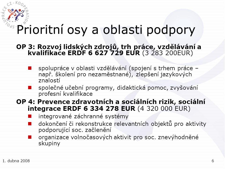 1. dubna 20086 Prioritní osy a oblasti podpory OP 3: Rozvoj lidských zdrojů, trh práce, vzdělávání a kvalifikace ERDF 6 627 729 EUR (3 283 200EUR) spo