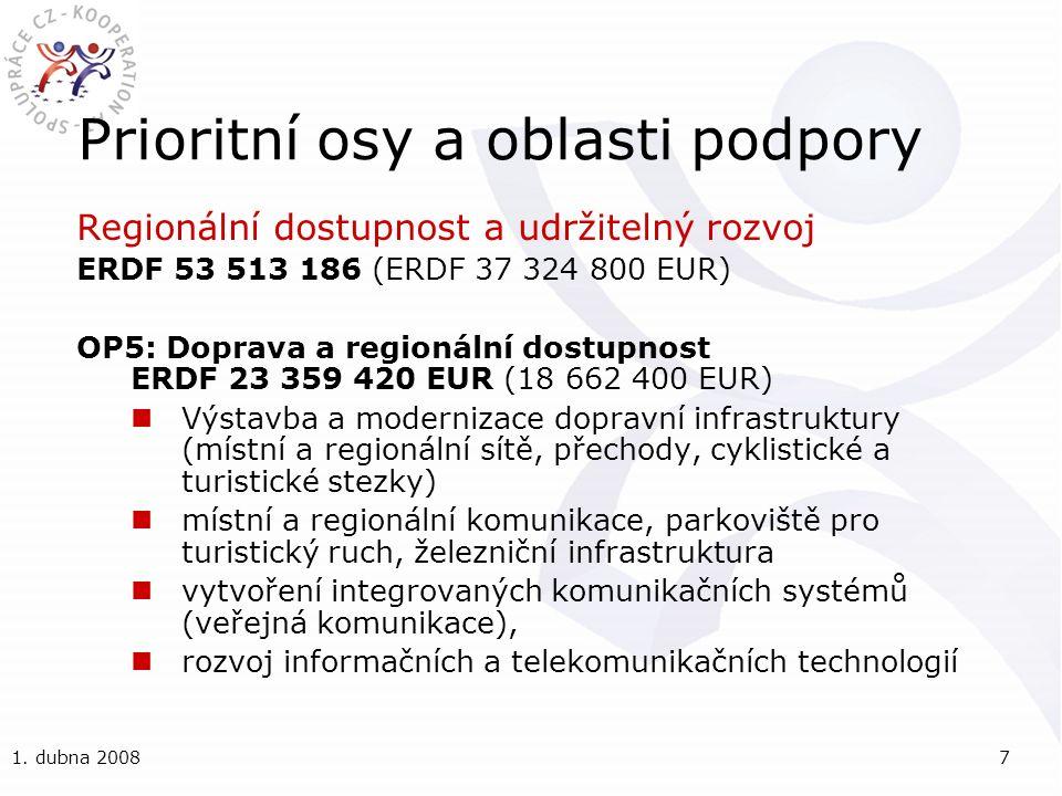 1. dubna 20087 Prioritní osy a oblasti podpory Regionální dostupnost a udržitelný rozvoj ERDF 53 513 186 (ERDF 37 324 800 EUR) OP5: Doprava a regionál