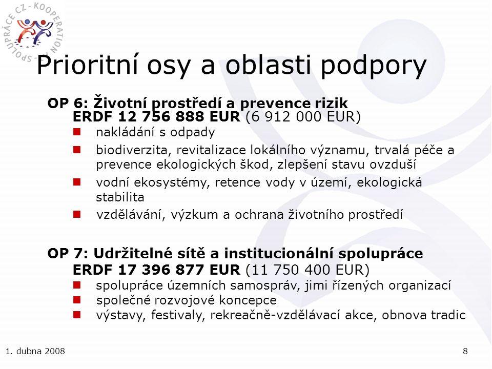 1. dubna 20088 Prioritní osy a oblasti podpory OP 6: Životní prostředí a prevence rizik ERDF 12 756 888 EUR (6 912 000 EUR) nakládání s odpady biodive