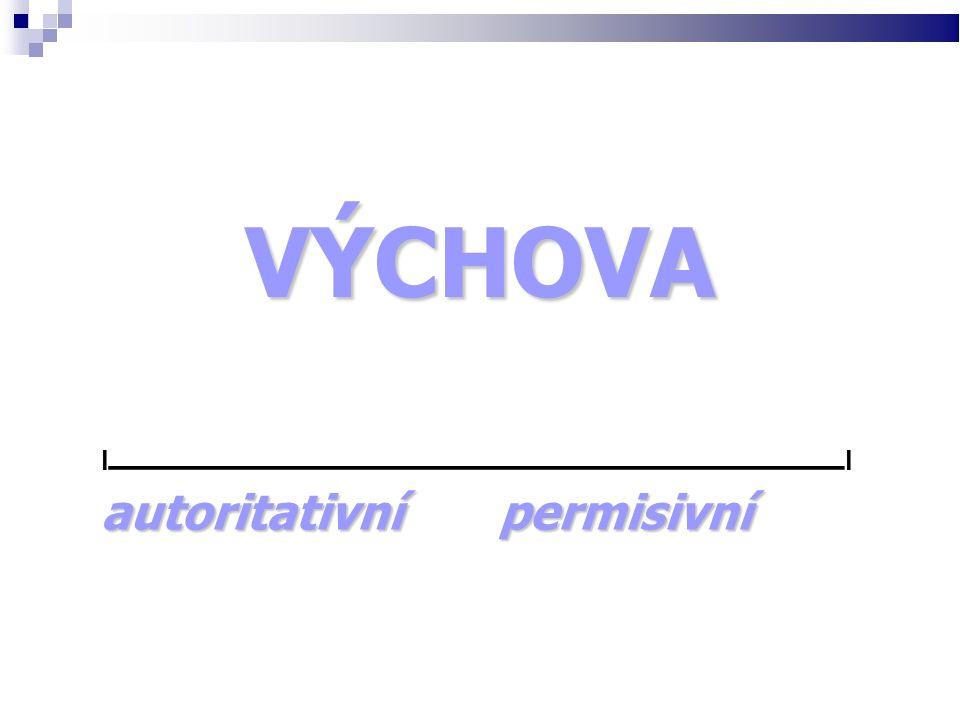 VÝCHOVA l ________________________________ l autoritativní permisivní