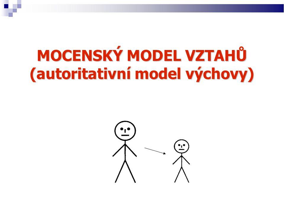 MOCENSKÝ MODEL VZTAHŮ (autoritativní model výchovy) MOCENSKÝ MODEL VZTAHŮ (autoritativní model výchovy)
