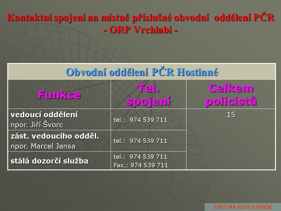 Kontaktní spojení na místně příslušné obvodní oddělení PČR - ORP Vrchlabí - Obvodní oddělení PČR Vrchlabí Funkce Tel.