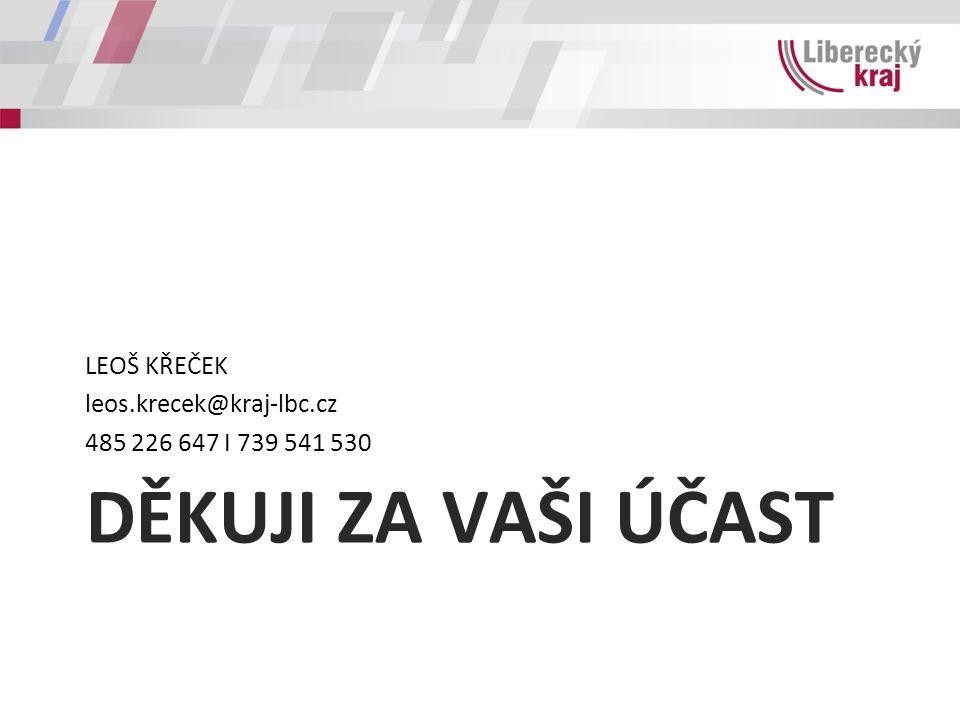 DĚKUJI ZA VAŠI ÚČAST LEOŠ KŘEČEK leos.krecek@kraj-lbc.cz 485 226 647 I 739 541 530