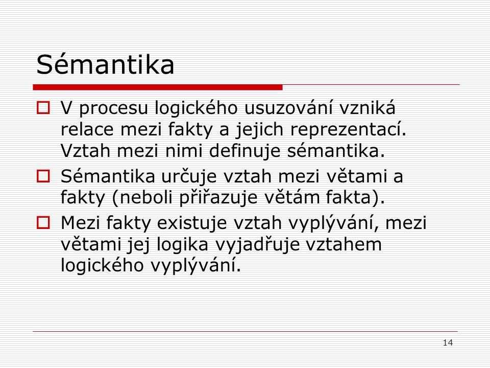 14 Sémantika  V procesu logického usuzování vzniká relace mezi fakty a jejich reprezentací.