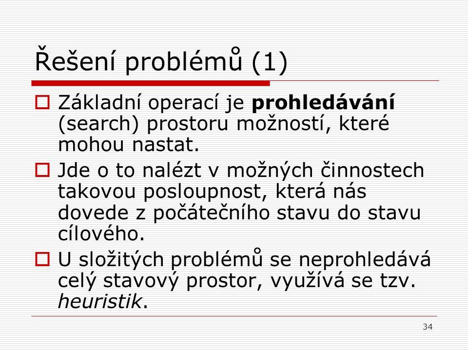 34 Řešení problémů (1)  Základní operací je prohledávání (search) prostoru možností, které mohou nastat.