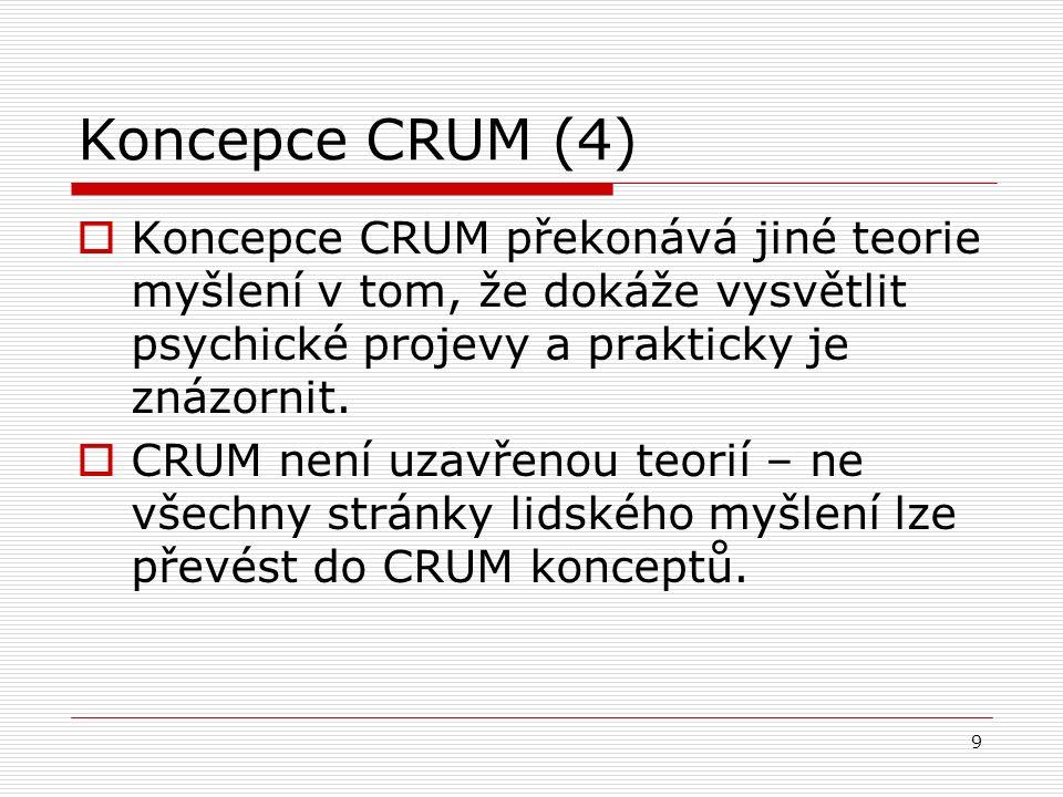 9 Koncepce CRUM (4)  Koncepce CRUM překonává jiné teorie myšlení v tom, že dokáže vysvětlit psychické projevy a prakticky je znázornit.